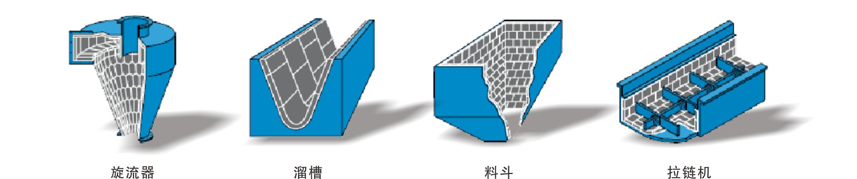 抗冲击型耐磨陶瓷衬板(WT-T)典型应用